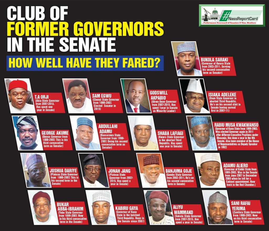 Infograph Governors 2
